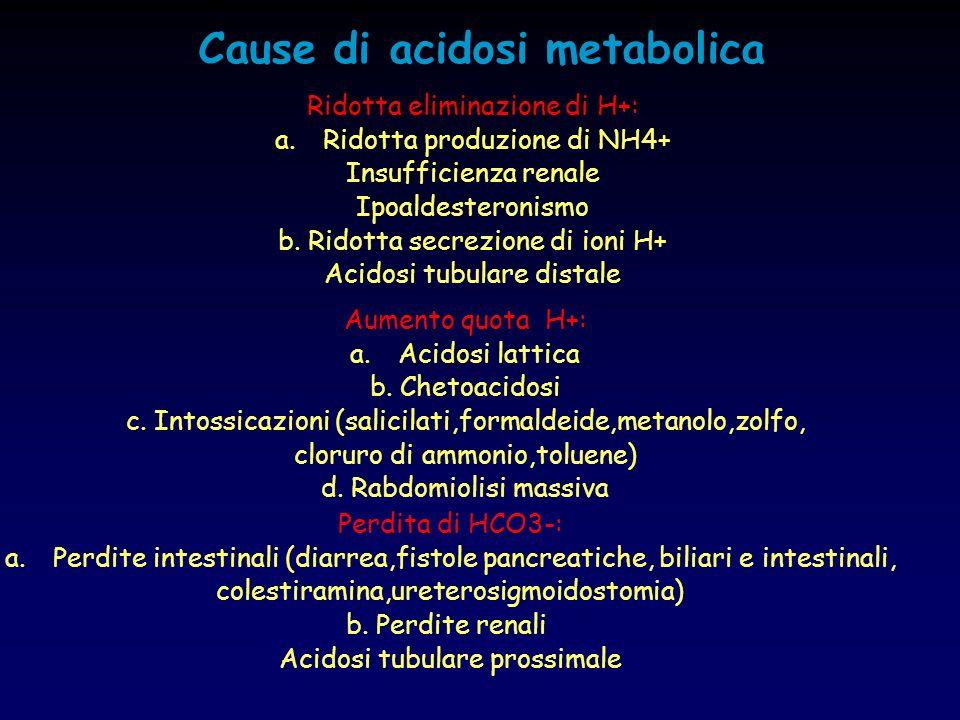 Cause di acidosi metabolica