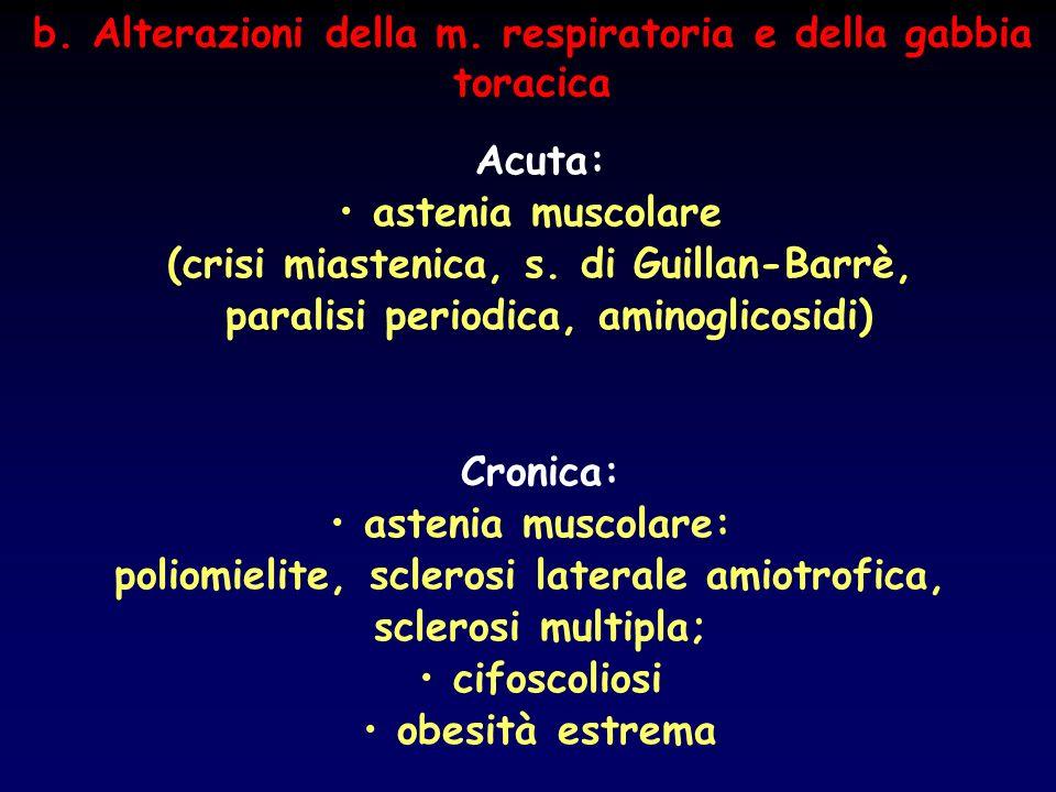 b. Alterazioni della m. respiratoria e della gabbia toracica