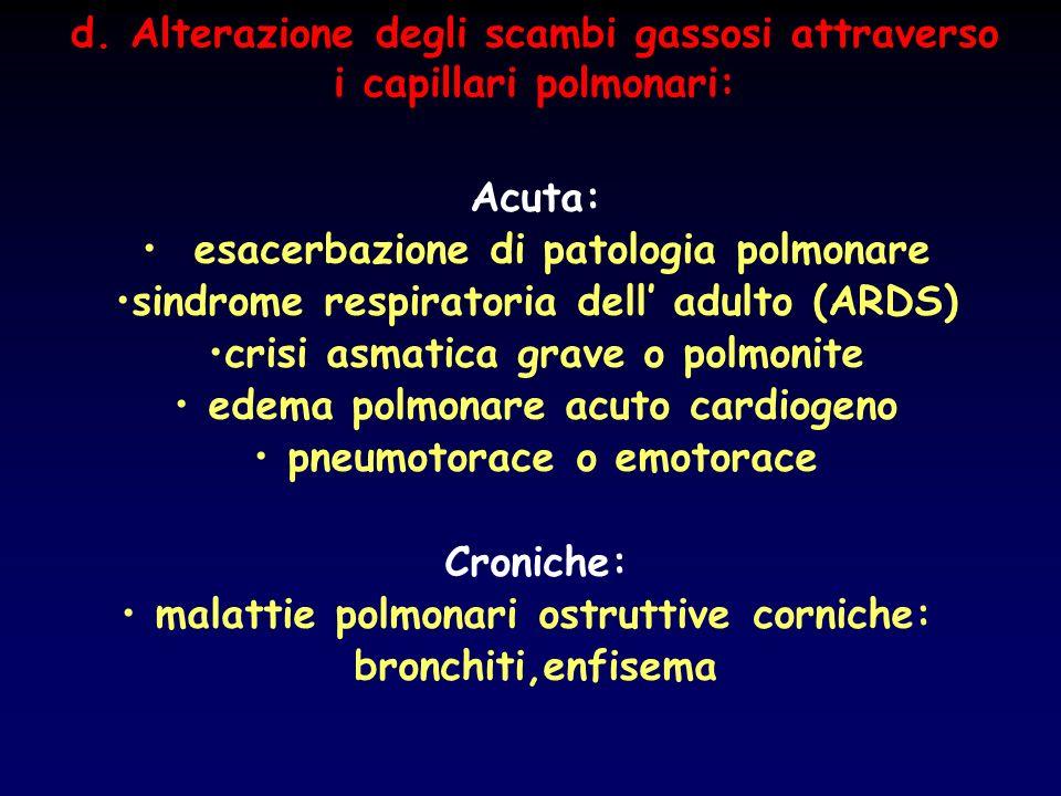 d. Alterazione degli scambi gassosi attraverso i capillari polmonari: