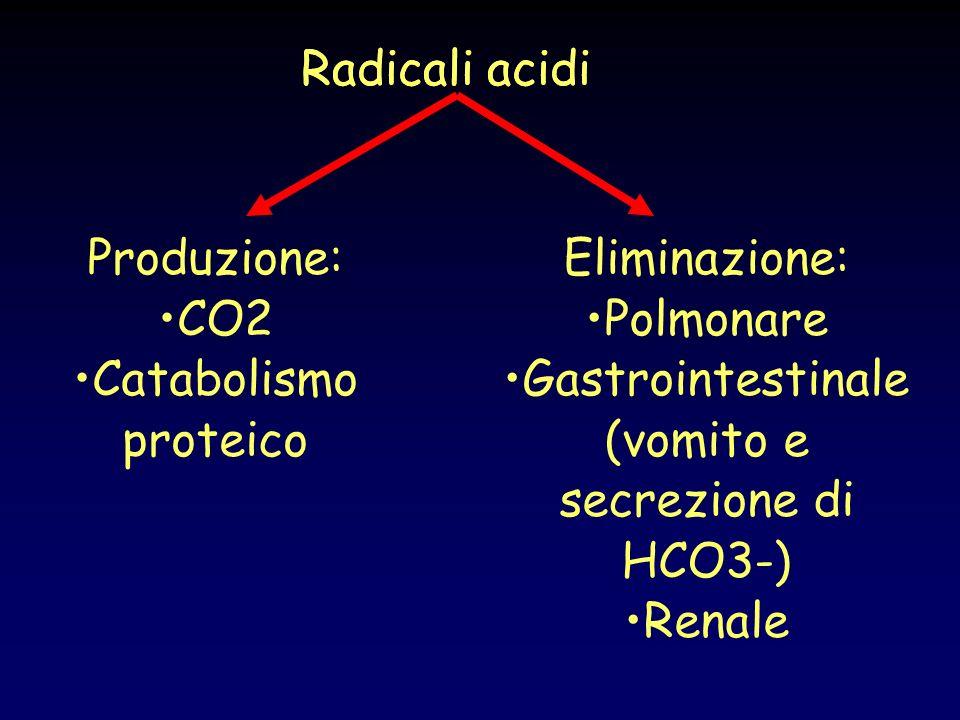 Gastrointestinale (vomito e secrezione di HCO3-)