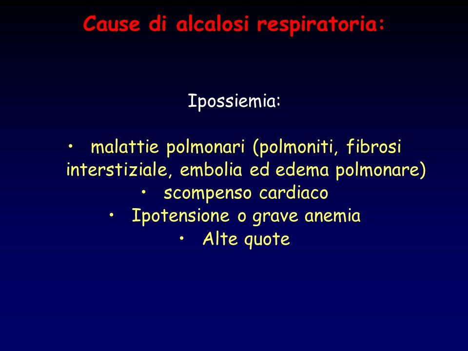 Cause di alcalosi respiratoria: