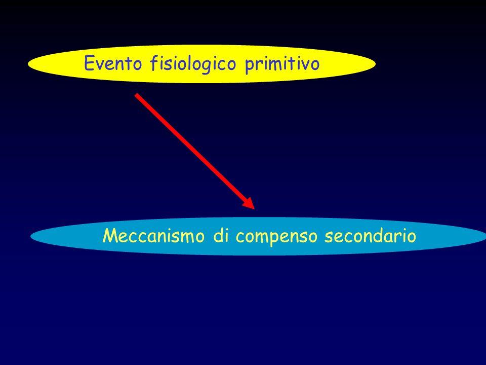 Evento fisiologico primitivo