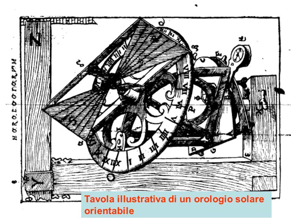 Tavola illustrativa di un orologio solare orientabile