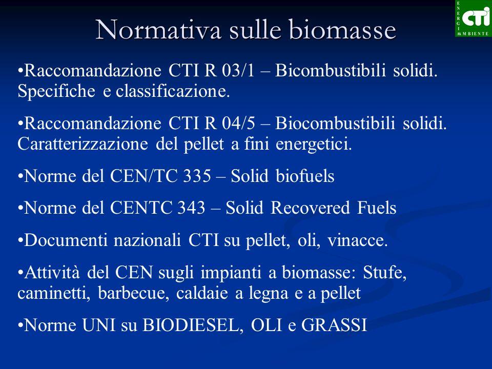 Normativa sulle biomasse