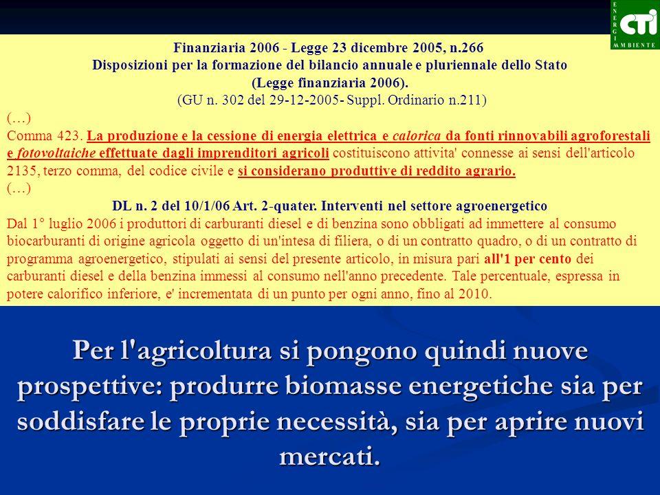 Finanziaria 2006 - Legge 23 dicembre 2005, n.266
