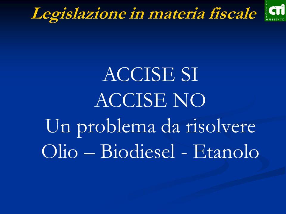Legislazione in materia fiscale