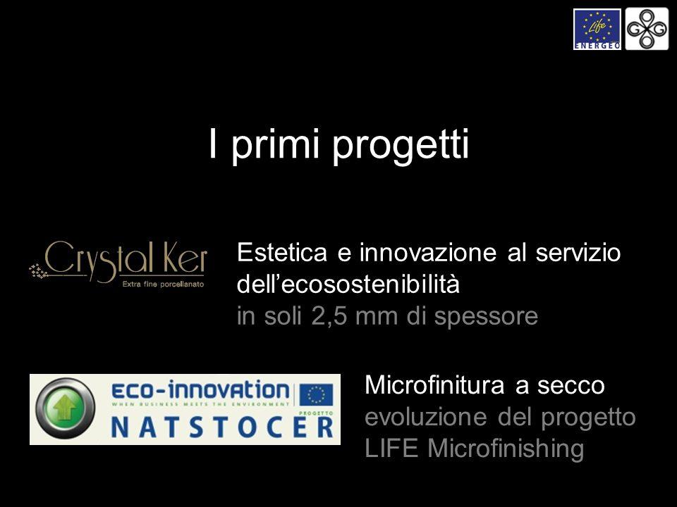 I primi progetti Estetica e innovazione al servizio