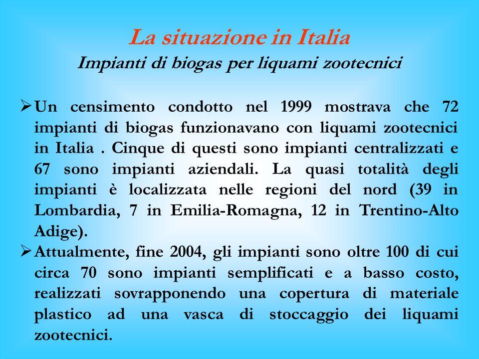La situazione in Italia Impianti di biogas per liquami zootecnici