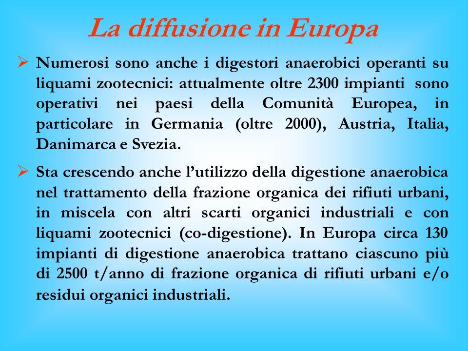La diffusione in Europa