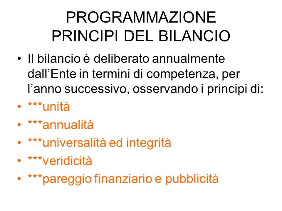PROGRAMMAZIONE PRINCIPI DEL BILANCIO