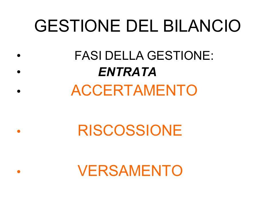 GESTIONE DEL BILANCIO FASI DELLA GESTIONE: ENTRATA ACCERTAMENTO
