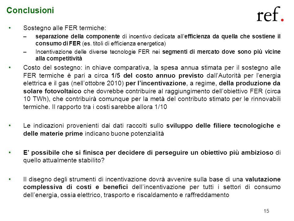 Conclusioni Sostegno alle FER termiche: