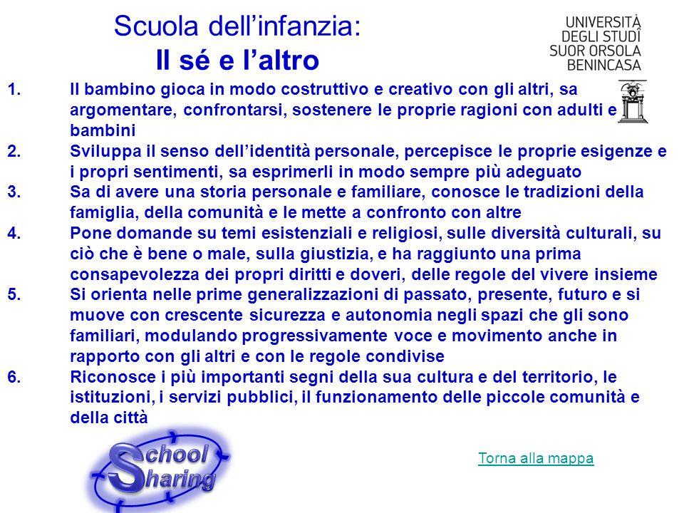 Scuola dell'infanzia: