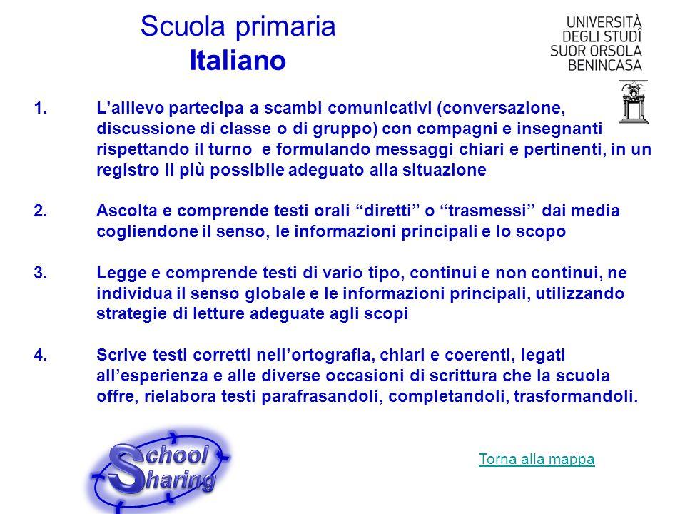S Scuola primaria Italiano chool haring