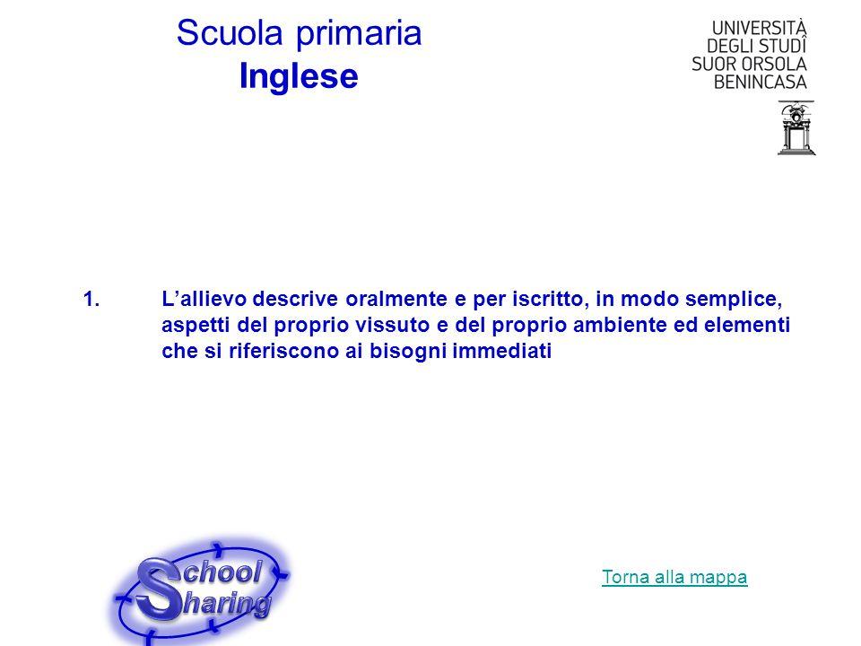 S Scuola primaria Inglese chool haring