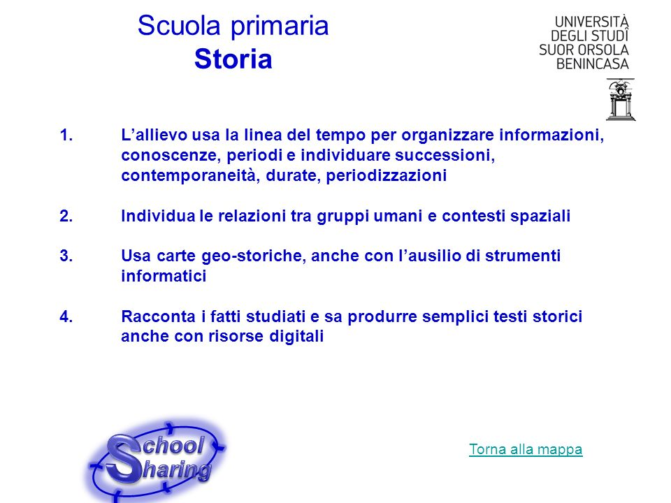 S Scuola primaria Storia chool haring