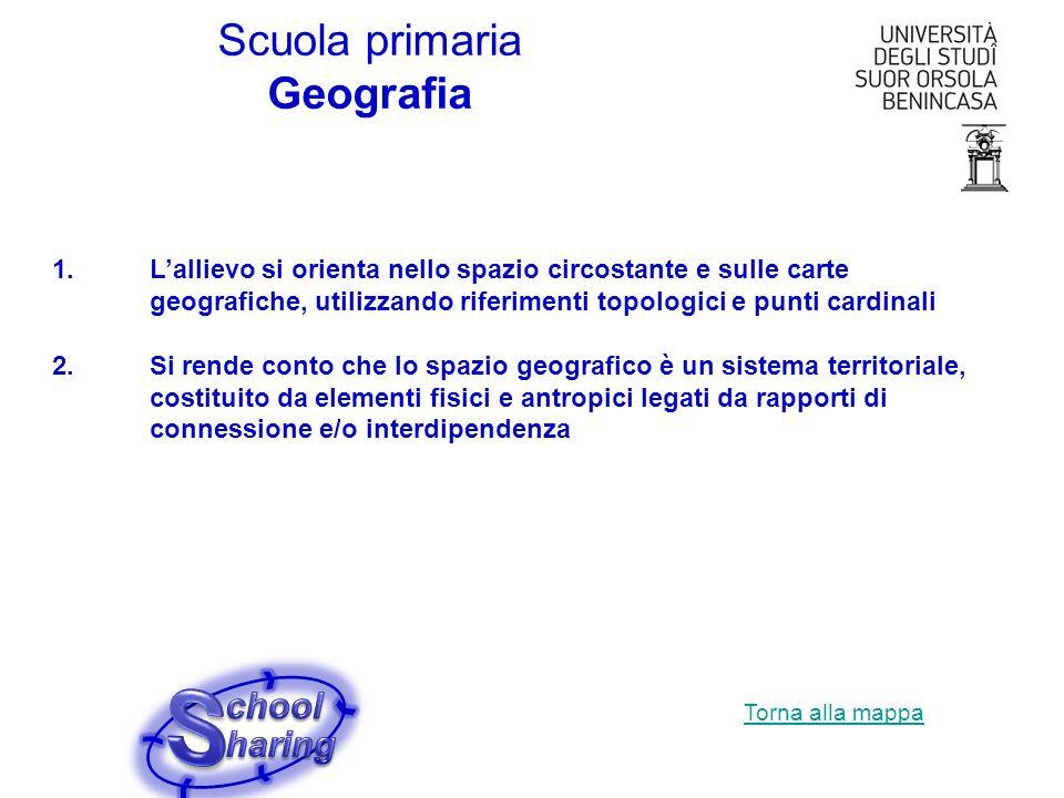 S Scuola primaria Geografia chool haring