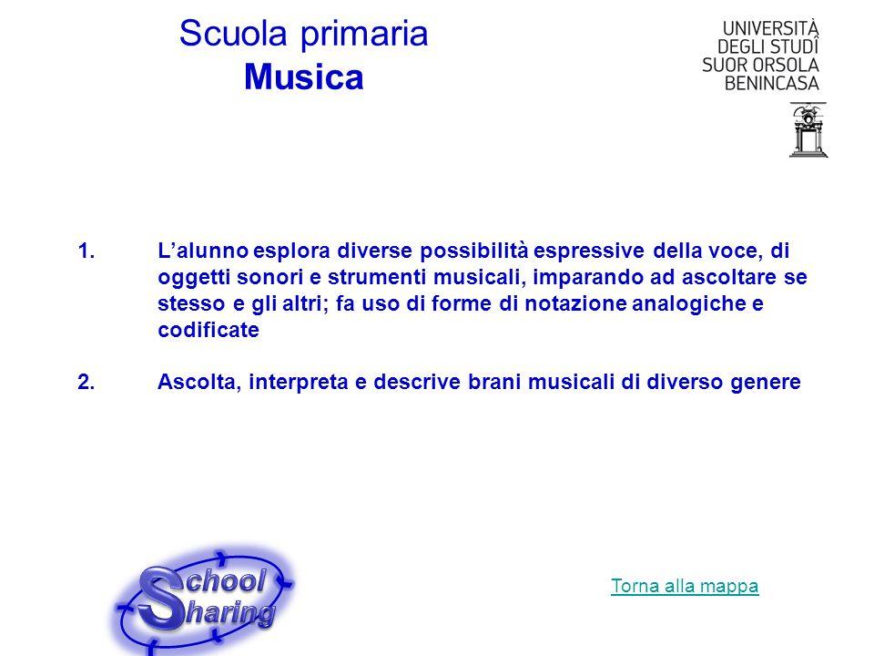 S Scuola primaria Musica chool haring