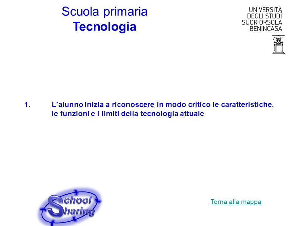 S Scuola primaria Tecnologia chool haring