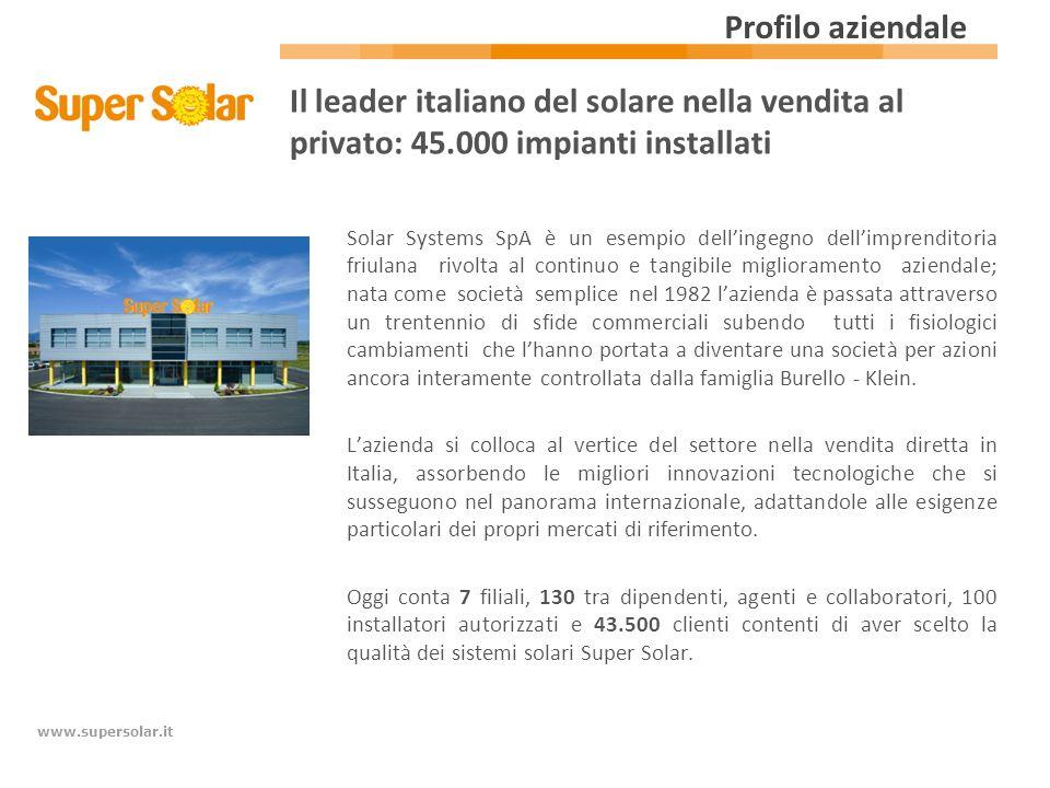20 milioni mq di impianti solari termici entro il 2020
