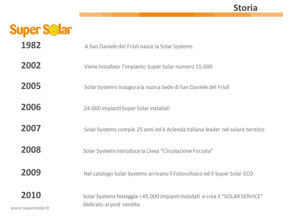 Profilo aziendale Il leader italiano del solare nella vendita al privato: 45.000 impianti installati.
