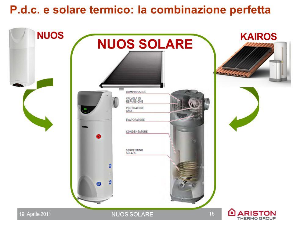 NUOS SOLARE P.d.c. e solare termico: la combinazione perfetta NUOS