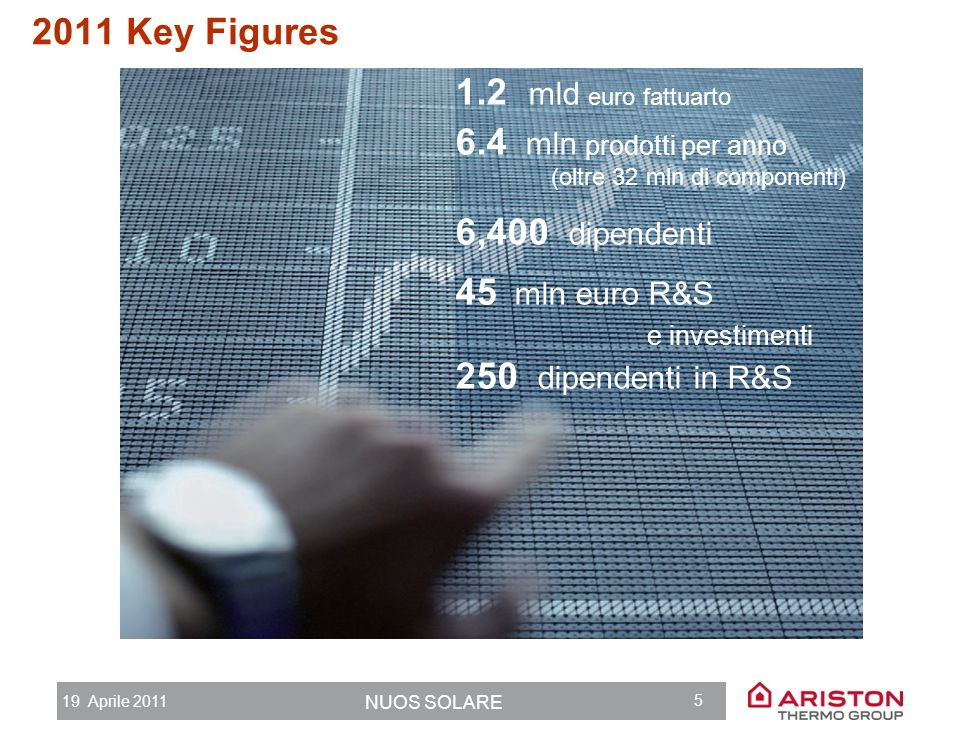 6.4 mln prodotti per anno (oltre 32 mln di componenti)
