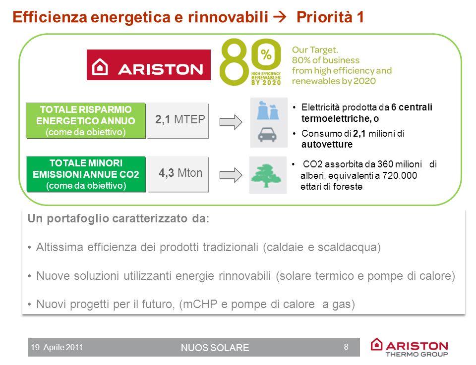 Efficienza energetica e rinnovabili  Priorità 1