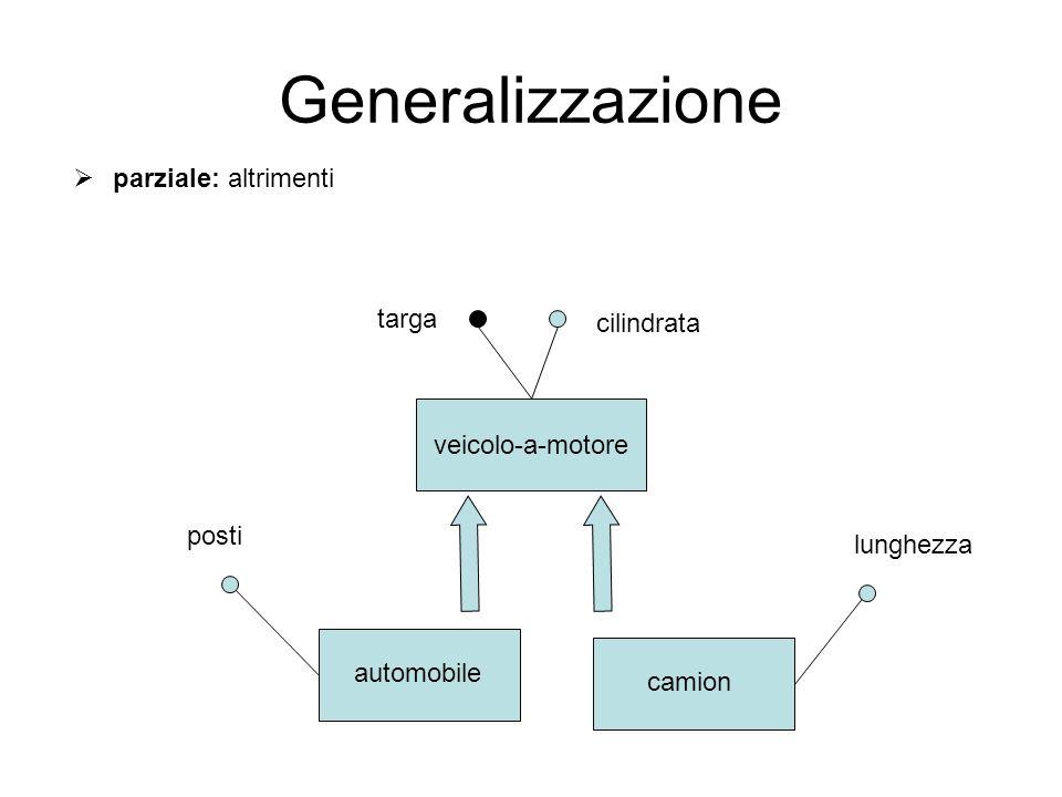 Generalizzazione parziale: altrimenti targa cilindrata