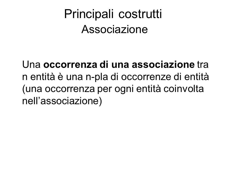 Principali costrutti Associazione