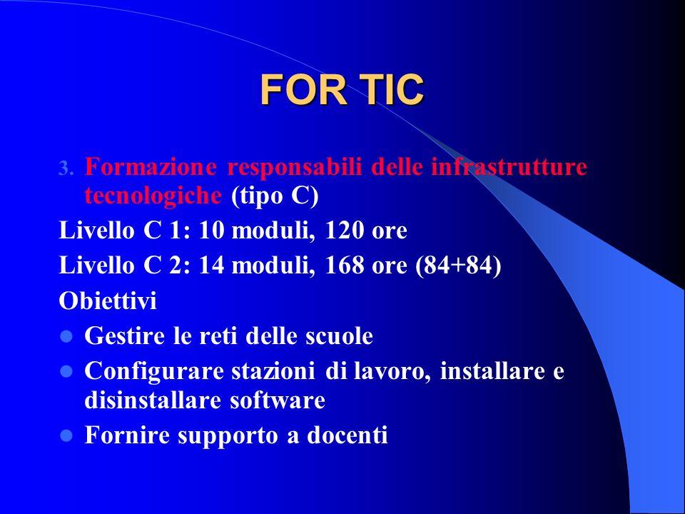 FOR TIC Formazione responsabili delle infrastrutture tecnologiche (tipo C) Livello C 1: 10 moduli, 120 ore.