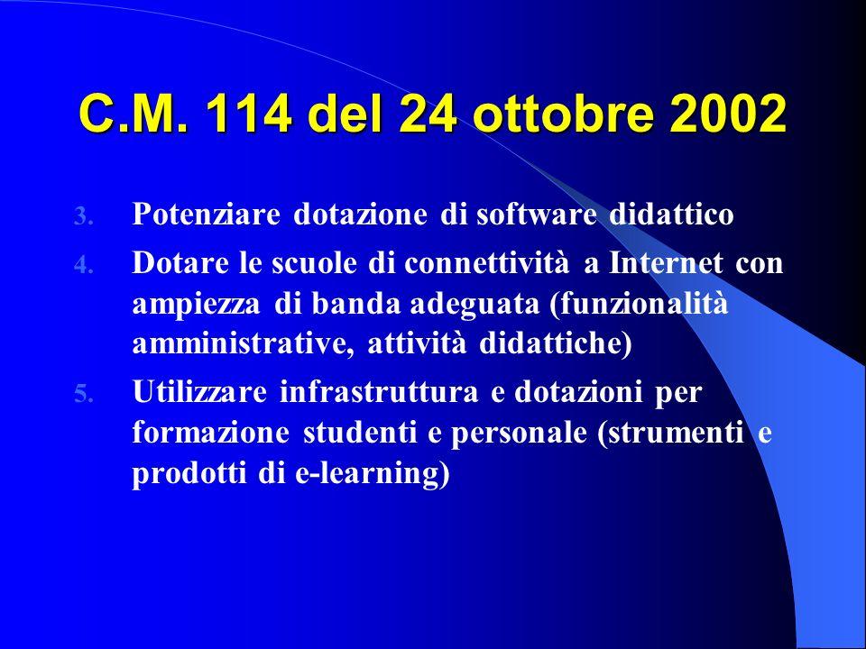 C.M. 114 del 24 ottobre 2002 Potenziare dotazione di software didattico.
