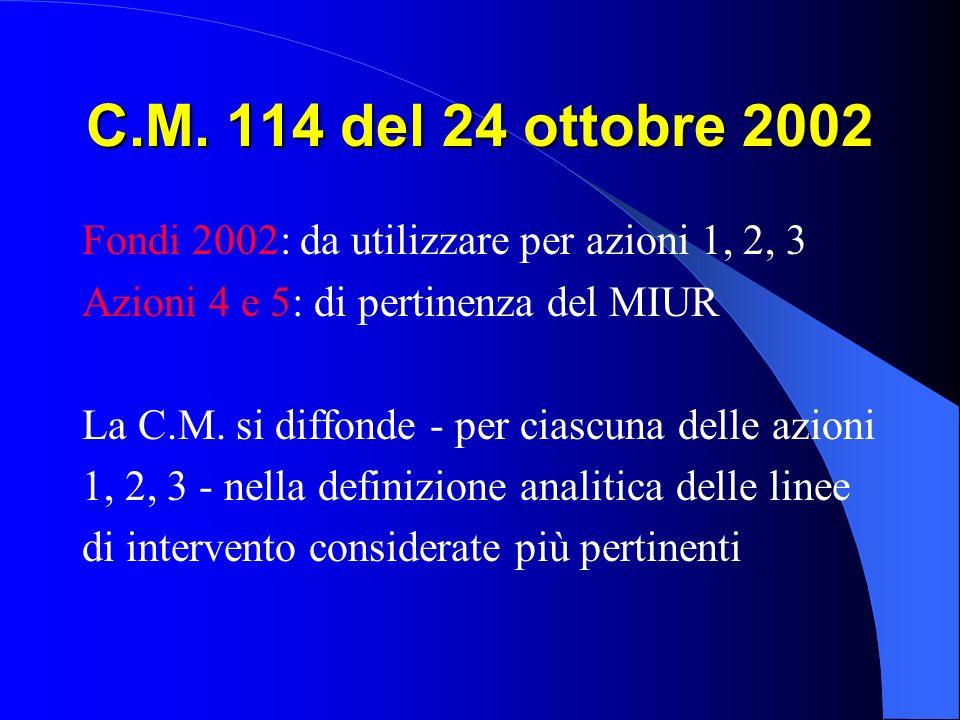 C.M. 114 del 24 ottobre 2002 Fondi 2002: da utilizzare per azioni 1, 2, 3. Azioni 4 e 5: di pertinenza del MIUR.