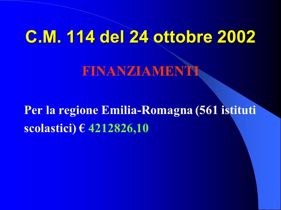 C.M. 114 del 24 ottobre 2002 FINANZIAMENTI