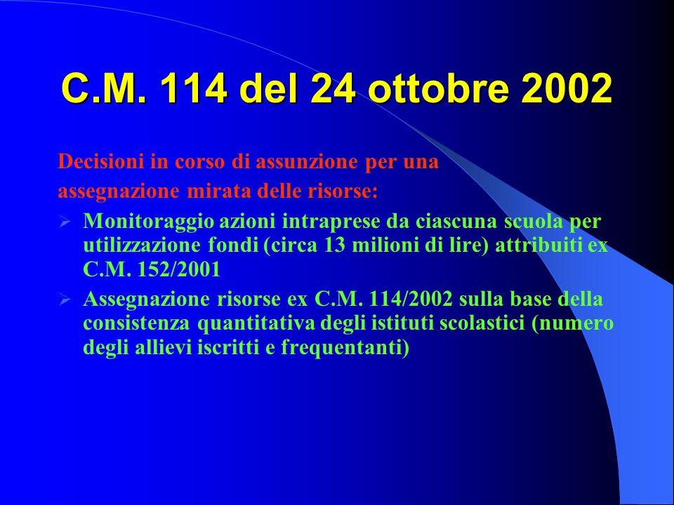 C.M. 114 del 24 ottobre 2002 Decisioni in corso di assunzione per una