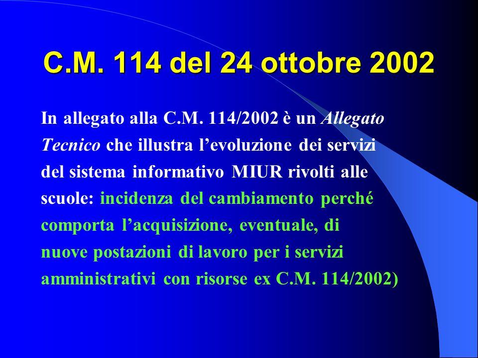 C.M. 114 del 24 ottobre 2002 In allegato alla C.M. 114/2002 è un Allegato. Tecnico che illustra l'evoluzione dei servizi.