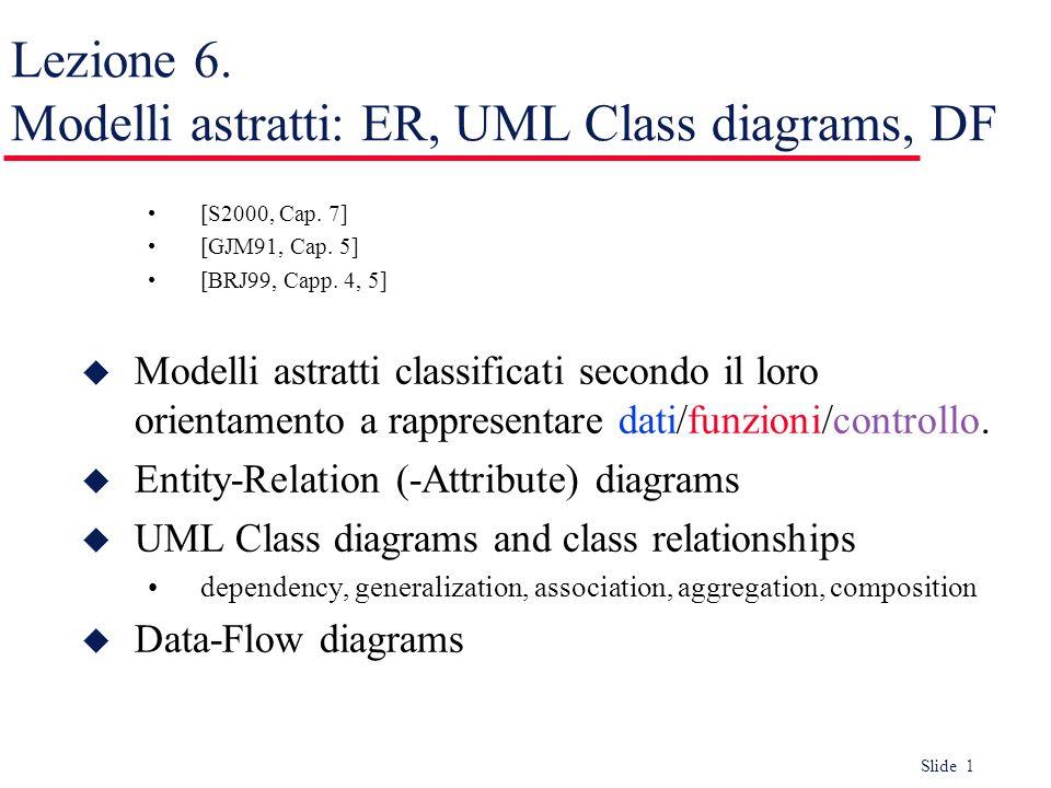 Lezione 6. Modelli astratti: ER, UML Class diagrams, DF