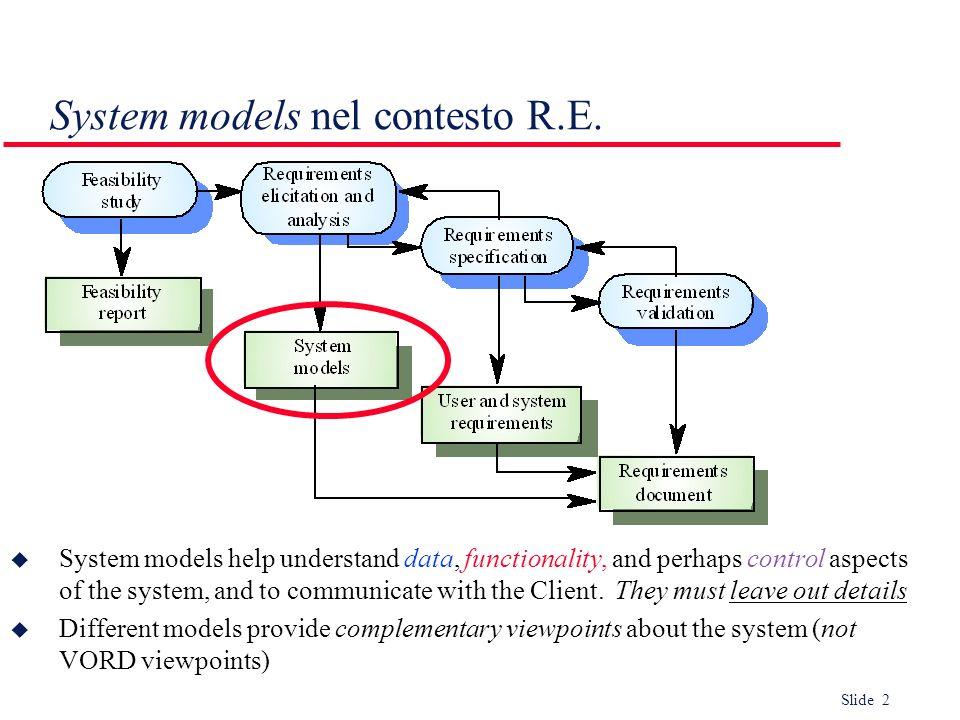 System models nel contesto R.E.