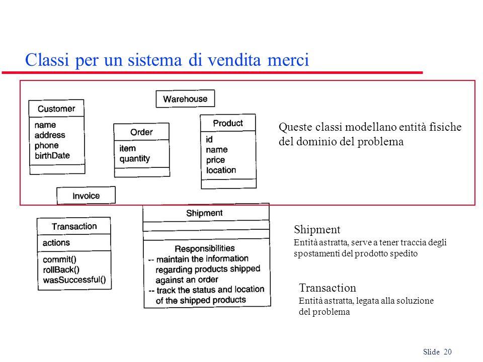 Classi per un sistema di vendita merci