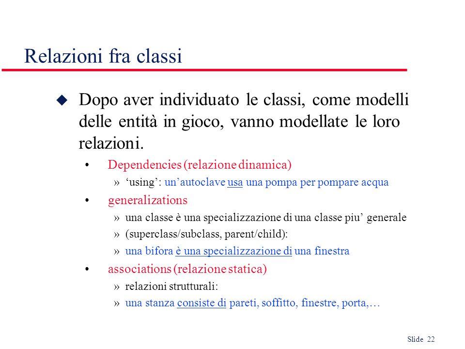 Relazioni fra classi Dopo aver individuato le classi, come modelli delle entità in gioco, vanno modellate le loro relazioni.