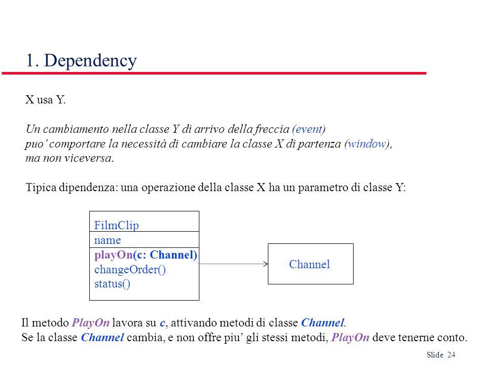 1. Dependency X usa Y. Un cambiamento nella classe Y di arrivo della freccia (event)