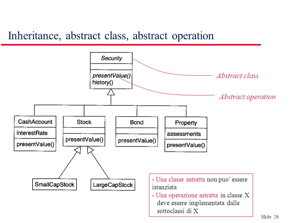 Inheritance, abstract class, abstract operation