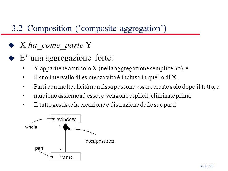 3.2 Composition ('composite aggregation')