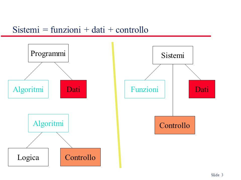 Sistemi = funzioni + dati + controllo
