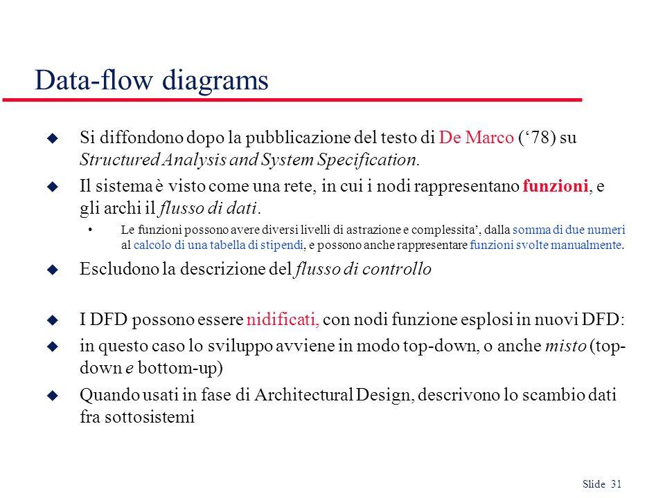 Data-flow diagramsSi diffondono dopo la pubblicazione del testo di De Marco ('78) su Structured Analysis and System Specification.