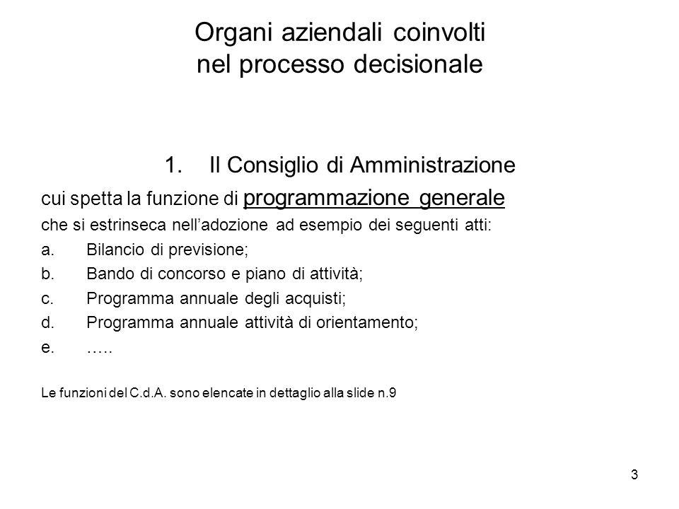 Organi aziendali coinvolti nel processo decisionale