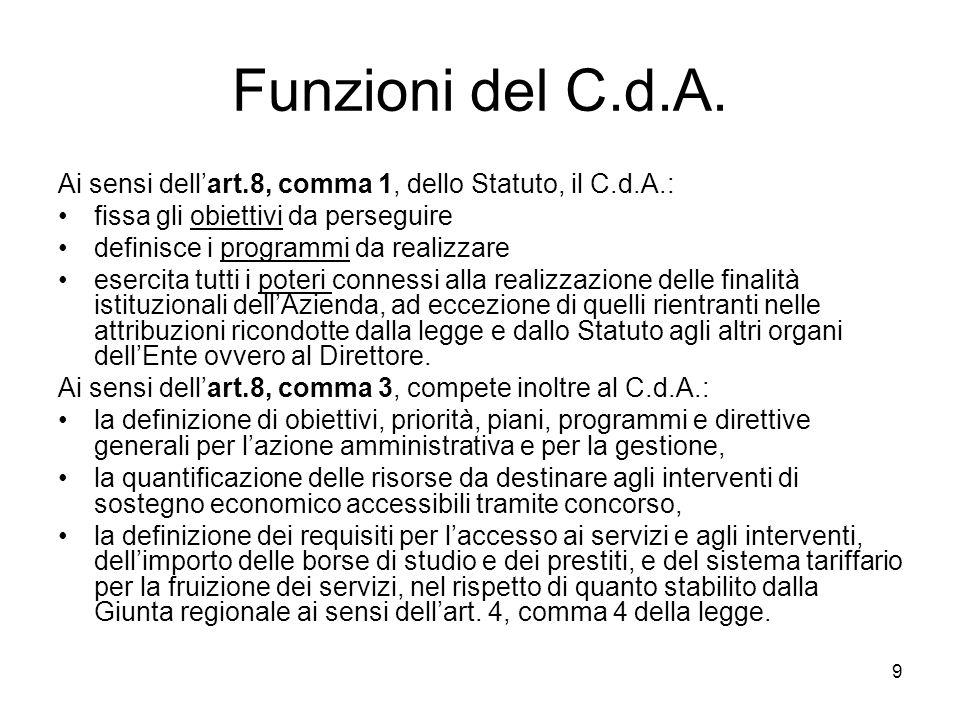 Funzioni del C.d.A.Ai sensi dell'art.8, comma 1, dello Statuto, il C.d.A.: fissa gli obiettivi da perseguire.