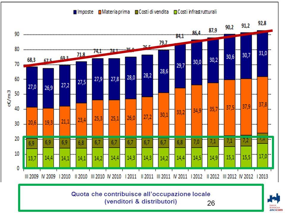 Decarbonizzazione economia: paradigma