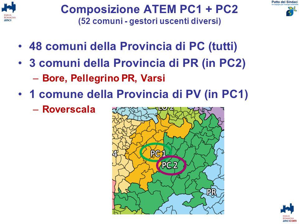 Composizione ATEM PC1 + PC2 (52 comuni - gestori uscenti diversi)