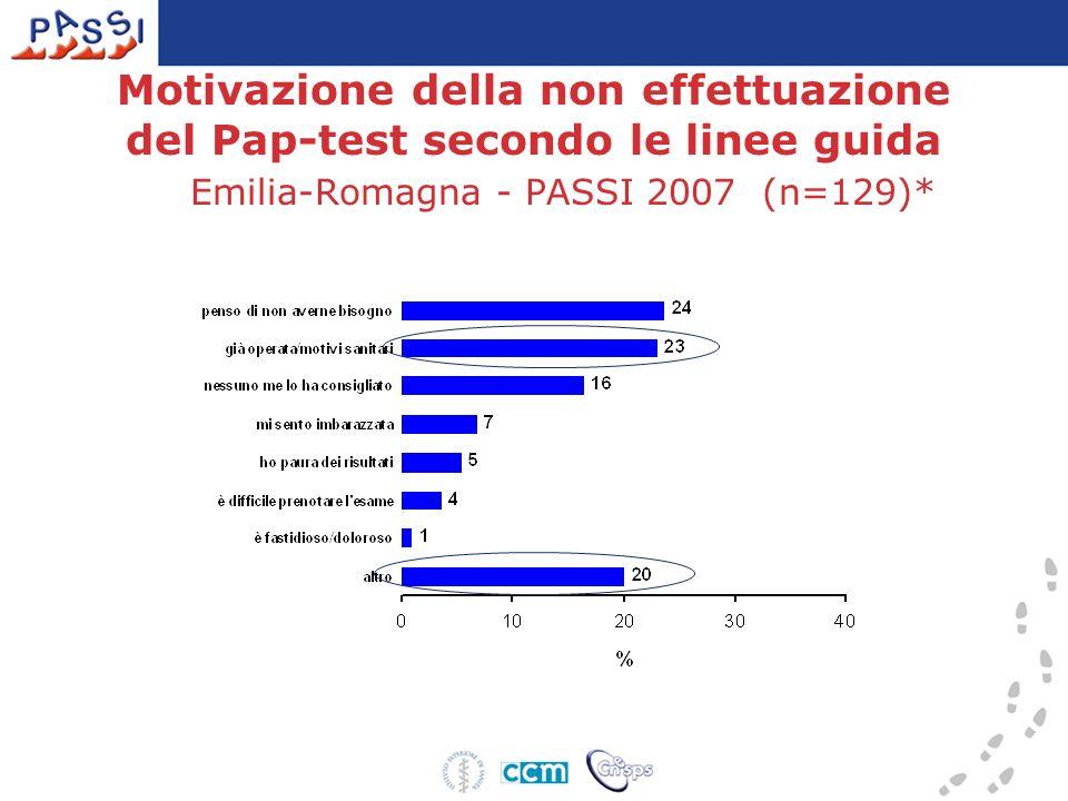 Motivazione della non effettuazione del Pap-test secondo le linee guida Emilia-Romagna - PASSI 2007 (n=129)*